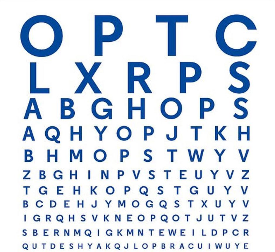 litera p pentru un test de vedere